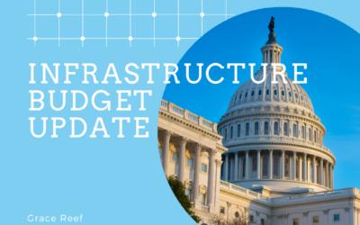 Infrastructure Budget Update